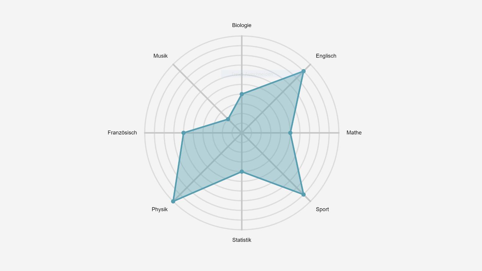p5.js — Grafische Komponenten leicht gemacht